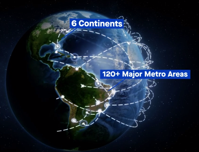 Content Delivery Network leverages our scalability, global FOOTPRINT® technology and proven customer service.